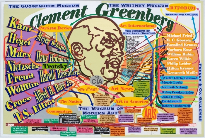 Clement Greenberg, avangard ve kiu00E7 (1)
