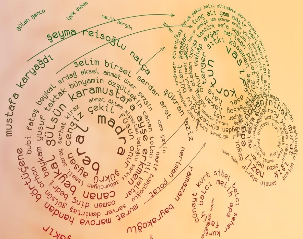 Fatih Balcı, Sanat Haritası