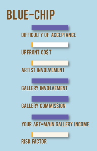 Types of Galleries